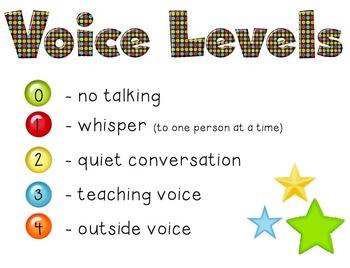 CHAMPS - Voice Levels (CC2 alpha)