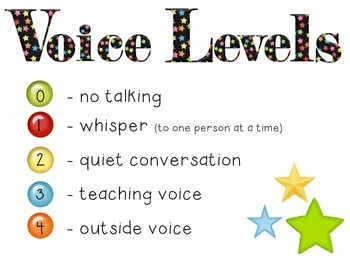CHAMPS Voice Levels *NEW* (Little Monsters)