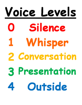 CHAMPS Voice Levels Poster