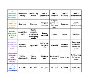 CHAMPS behavior chart