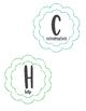 CHAMPS labels