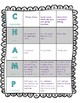 CHAMPs Chart for Classroom Guidance
