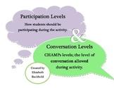 CHAMPs Posters: Conversation Levels with Participation Levels