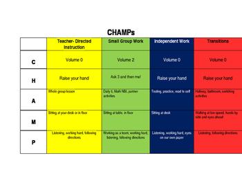 CHAMPs Rubric