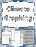 Climate Graphing Activity