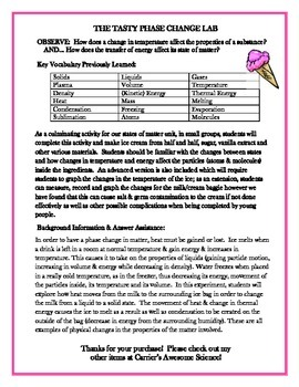 CHANGES IN STATES OF MATTER ICE CREAM LAB ACTIVITY