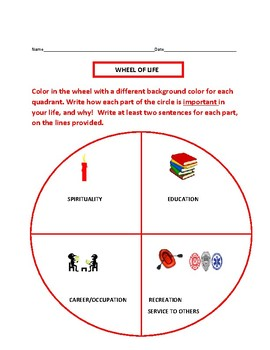 CHARACTER EDUCATION:  WHEEL OF LIFE