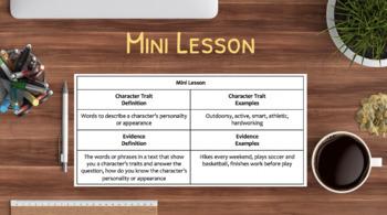 CHARACTER TRAIT LESSON PLAN & MATERIALS: NO PREP