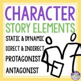 CHARACTER PRESENTATION & GRAPHIC ORGANIZERS