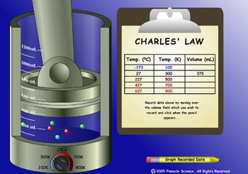 CHARLES'S LAW