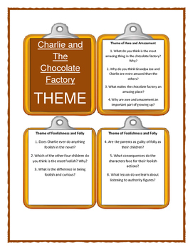 Roald Dahl CHARLIE AND THE CHOCOLATE FACTORY - THEME Discussion Cards