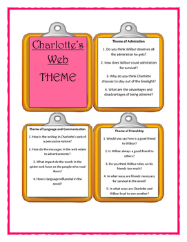 E.B. White CHARLOTTE'S WEB - THEME Discussion Cards