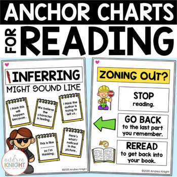 CHART PARTS {Building Reading Anchor Charts}