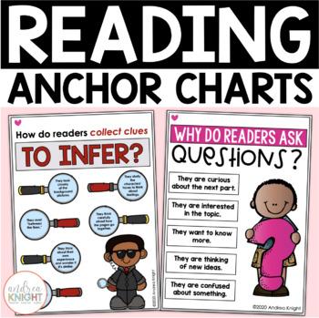 CHART PARTS {Building Reading Anchor Charts}