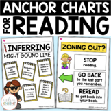 Building Reusable Anchor Charts for Reading Workshop (K-2)