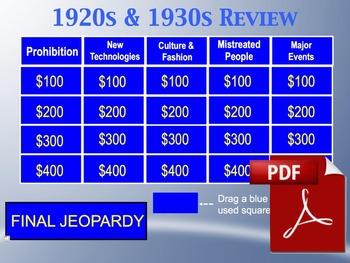 CHC2P CHC2D 1920s & 1930s: Jeopardy Unit Review