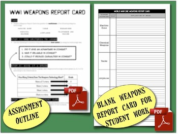 CHC2P CHC2D Weapons of World War One Report Card