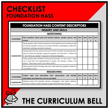 CHECKLIST | AUSTRALIAN CURRICULUM | FOUNDATION HASS