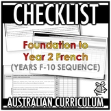 CHECKLIST | AUSTRALIAN CURRICULUM | FOUNDATION TO YEAR 2 F