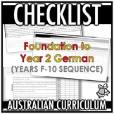 CHECKLIST | AUSTRALIAN CURRICULUM | FOUNDATION TO YEAR 2 G