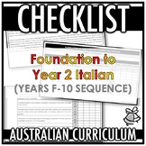 CHECKLIST | AUSTRALIAN CURRICULUM | FOUNDATION TO YEAR 2 I