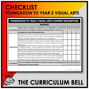 CHECKLIST | AUSTRALIAN CURRICULUM | FOUNDATION TO YEAR 2 VISUAL ARTS