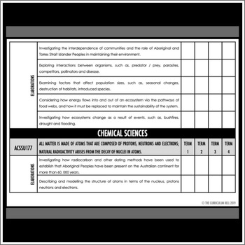 CHECKLIST | AUSTRALIAN CURRICULUM | YEAR 9 SCIENCE