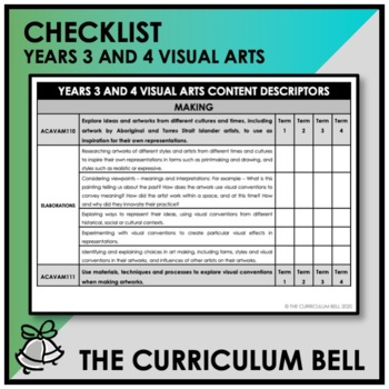 CHECKLIST | AUSTRALIAN CURRICULUM | YEARS 3 AND 4 VISUAL ARTS