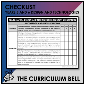 CHECKLIST | AUSTRALIAN CURRICULUM | YEARS 5 AND 6 DESIGN AND TECHNOLOGIES