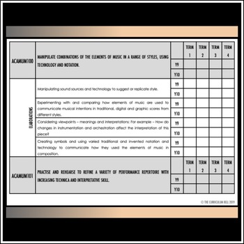 CHECKLIST | AUSTRALIAN CURRICULUM | YEARS 9 AND 10 MUSIC