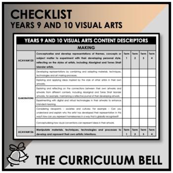 CHECKLIST | AUSTRALIAN CURRICULUM | YEARS 9 AND 10 VISUAL ARTS