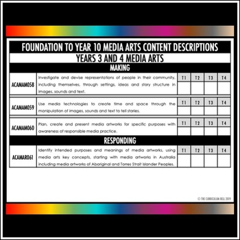 CHECKLIST LITE | AUSTRALIAN CURRICULUM | FOUNDATION TO YEAR 10 MEDIA ARTS