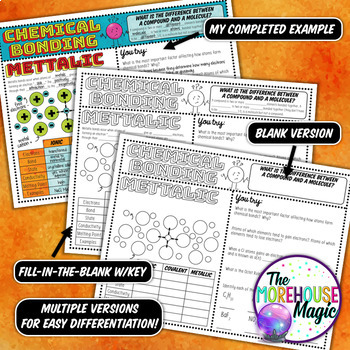 CHEMICAL BONDING SCIENCE DOODLE NOTES, INTERACTIVE NOTEBOOK, MINI ANCHOR CHART