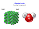 CHEMICAL BONDS: Ionic and Covalent