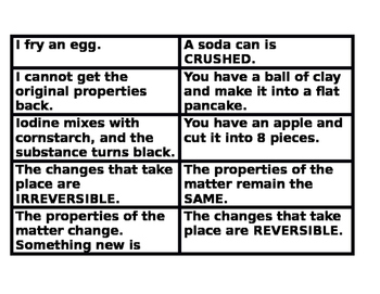 CHEMICAL REACTIONS or PHYSICAL COMBINATION CARD GAME