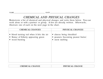 CHEMICAL/PHYSICAL CHANGES CHART