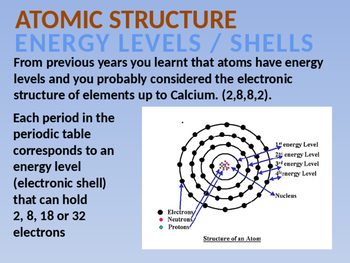 CHEMISTRY NOTES ON ATOMIC STRUCTURE - 2