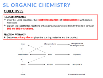 CHEMISTRY NOTES ON ORGANIC CHEMISTRY - 1