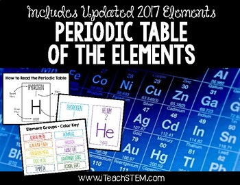 CHEMISTRY Periodic Table – Element Cards