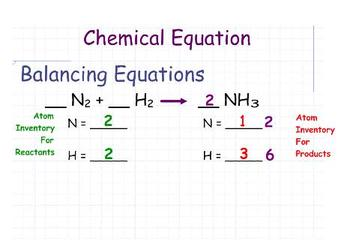 CHEMISTRY - SMART Notebook Balancing Chemical Equations