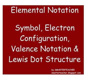 CHEMISTRY - SMART Notebook - Element Notation, Orbital Diagrams and Lewis Dot