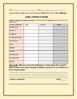 CHEMISTRY: THE PHYSICAL PROPERTIES OF LEAD, LITHIUM & NICKEL