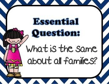 CHEVRON Kindergarten Journeys Essential Questions Posters
