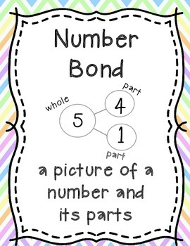 CHEVRON Number Bond Posters and Resource Set