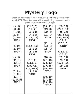 CHICAGO CUBS MYSTERY LOGO - Coordinate Plane Graphing