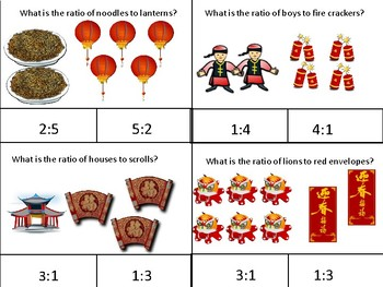 CHINESE NEW YEAR- What is the Ratio? Task Cards