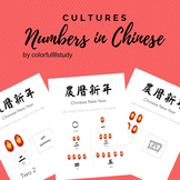CHINESE NUMBERS 0-5 - colorfullllstudy