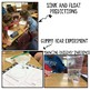 Chinese Immersion resources - Scientific Method, Science Process Skills. UNIT