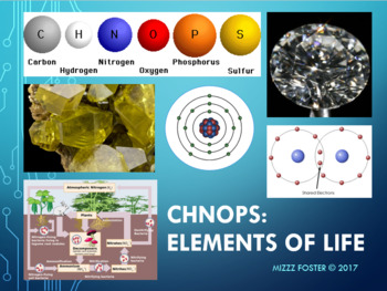 CHNOPS: Elements of Life Powerpoint (Editable)