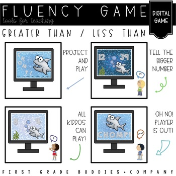 CHOMP!  {A Number Sense Fluency Game FREEBIE!}